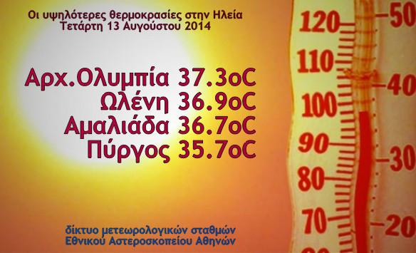 kauswnas thermometro13082014