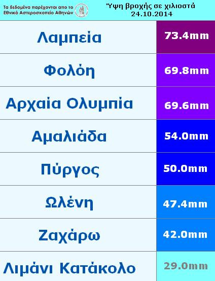 iliaipsivroxi24.10.2014