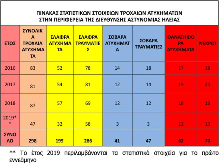 statistics 2